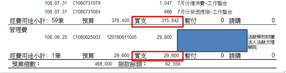 計算各「補助項目」支用金額